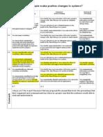 ASSESSMENT - IDU - Humanities Rubric