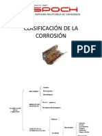 MECANISMO Corrosion