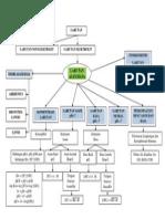 peta konsep asam basa KD 1