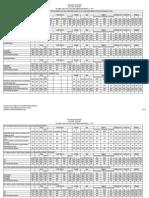 CD23Final Crosstabs