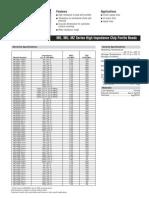Data Sheet201