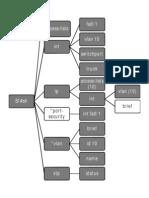 2014 ccna pdf notes