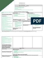 alysha flietstra- educ302 -unit plan overview