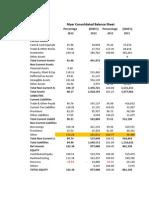 Trend Analysis of MYER and David Jones