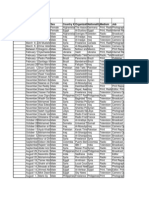 Cpj Database