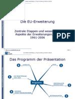 EU-Erweiterung 1961-2006