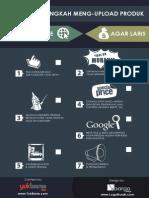 Infographictoko Online 140320121732