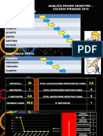 Presentacion Analisis Primer Semestre Piramide