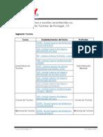 Listagem Escolas Cursos Reconhecidos 18 OUT 2012