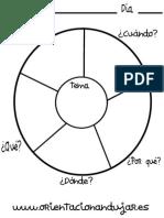 Organizador Grafico Que Como Cuando Donde Porque Circulo Magico