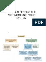 Drugs of Autonomic Nervous System