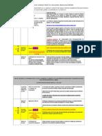 PLANIFICACION+PS+(Modalidad+No+Presencial+ED+y+EDH)+1+2014