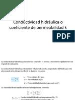 Conductividad hidráulica