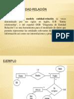 Modeloentidad Relacinpresentacion 130303115233 Phpapp01