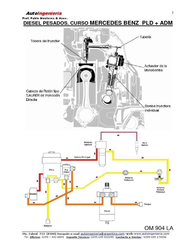 1 manual diesel pesados mercedes benz pld rh es scribd com mercedes 906 engine wiring diagram Mercedes 3.5 Engine Parts Diagram