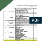 Senarai Semak Pelaksanaan b&k Thn 2