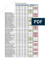 Hcs 2012 v 2013 Ccrpi Points