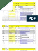 Listado de 211 Asesinatos hasta 4-22-2014 6:30pm