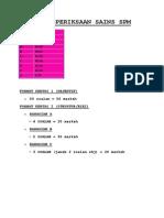 Format Peperiksaan Sains Spm