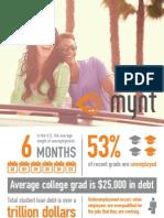 Mynt Opportunity Booklet