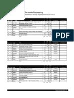 Ece 2012 Curriculum