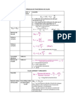 Fórmulas de Trasferencia de Calor