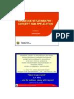 Strat Analysis