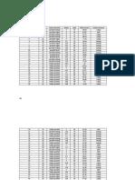 data KTI