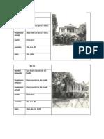 Resumen Inventario SPS