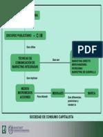 PUBLICIDAD - Esquema Conceptual