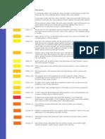 Gemini Colour Index