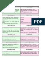 Lista Alimente Alcaline Şi Acide