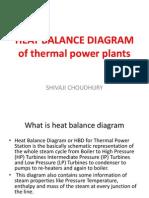 Heat Balance Diagram
