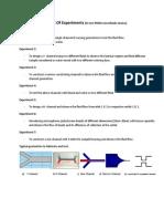 ListOfExperiment_PDMS