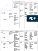 (Pppm)Sow Form 3 2014