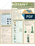 Botany-QuickStudy.pdf