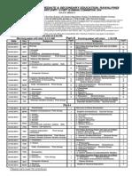 BISE Rawalpindi Date Sheet HSSC 2014