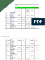 India_automotive Plants in India