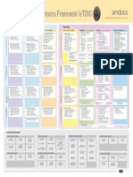TM Forum Poster Business Process Framework Frameworx 13.5