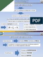 3-Métodos de Resolución_2014 (1)