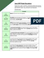 Academic MYP Grade Descriptors