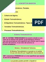 Termo2aDef PDF