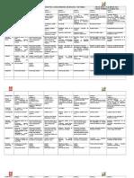 PlanificaciónP.G Marzo 2014