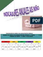 Evaluacion 2013 Fiore