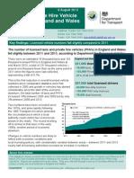 Taxi Private Hire Statistics 2013