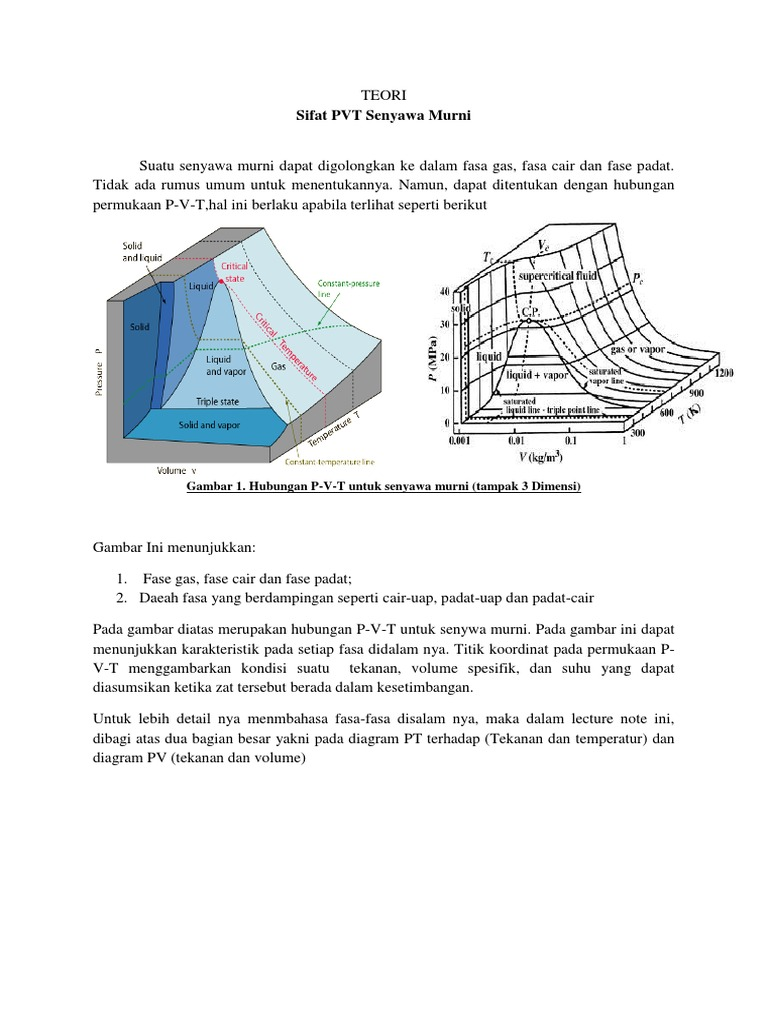 Teori diagram fasa termodinamika fix ccuart Choice Image
