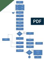 Diagrama de Bloques Simulacion