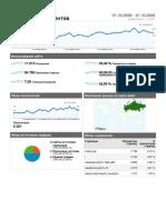 Analytics Forum.albega.ru 200910 Dashboard Report)