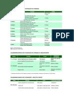 Calendário Básico de Vacinação 2014