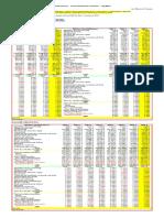 South Korea - Gross Domestic Product - 4Q2015
